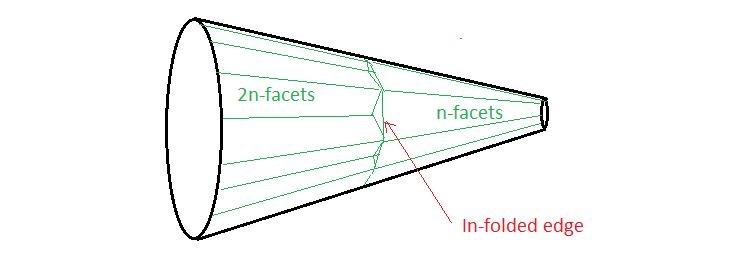 conetriangulation