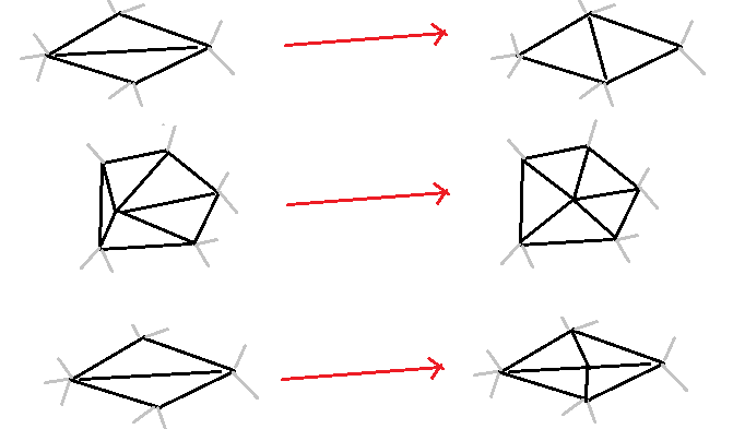 triangtransforms