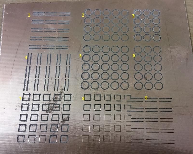 circuitexpts